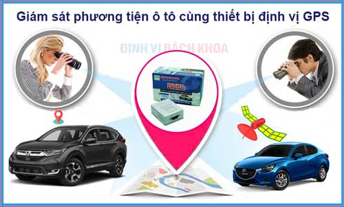 /Images/photo/Articlefiles/giam-sat-phuong-tien-o-to-cung-thiet-bi-dinh-vi-GPS.jpg